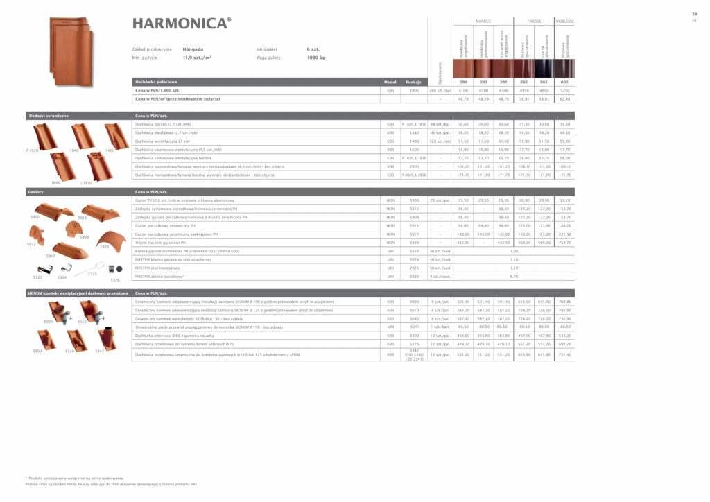 creaton harmonica cennik