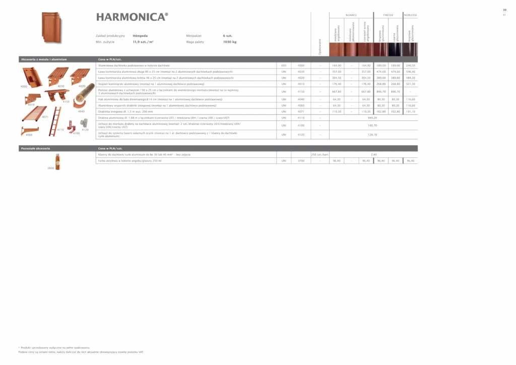 creaton harmonica wycena