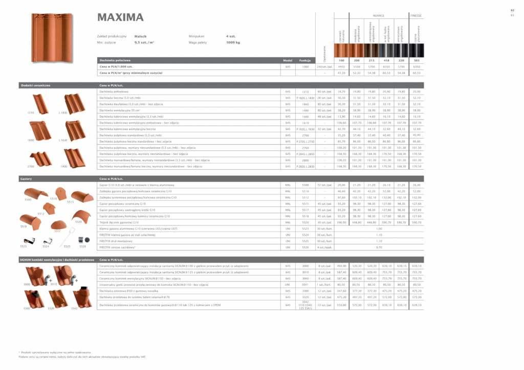 creaton maxima dachówka