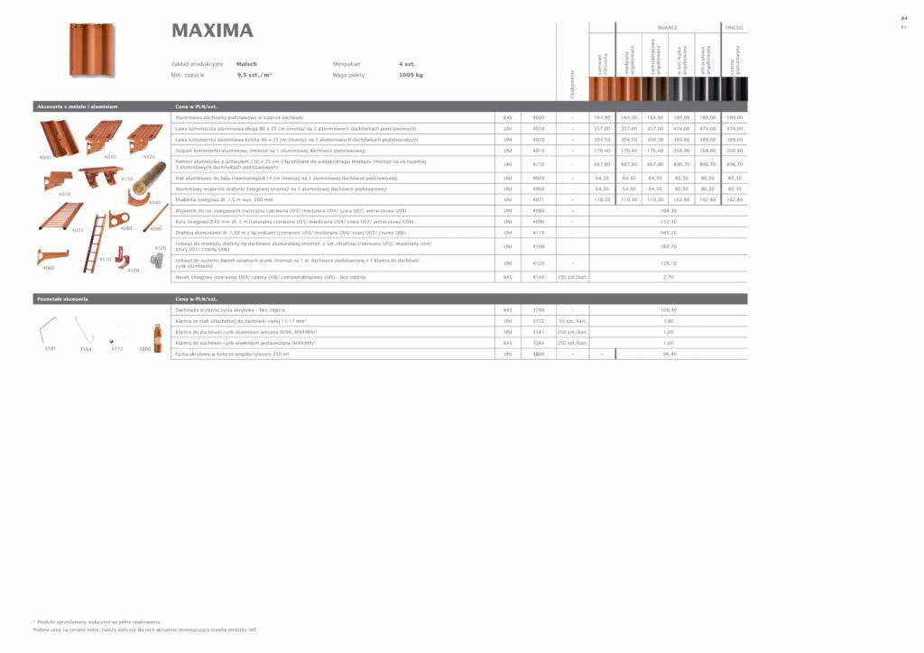 creaton maxima dachówka ceramiczna