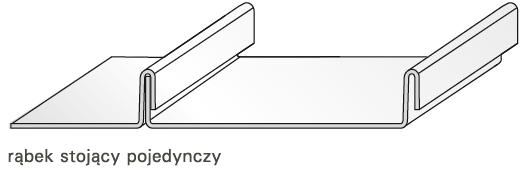 Rąbek stojący pojedynczy pokrycia dachowe Koszalin