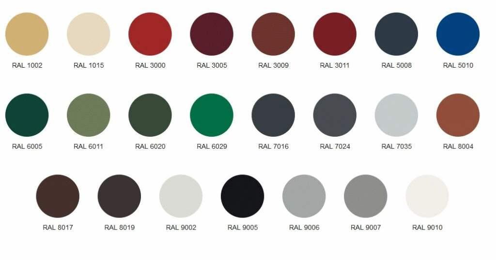 Poliester standard powłoka blachprofil kolory