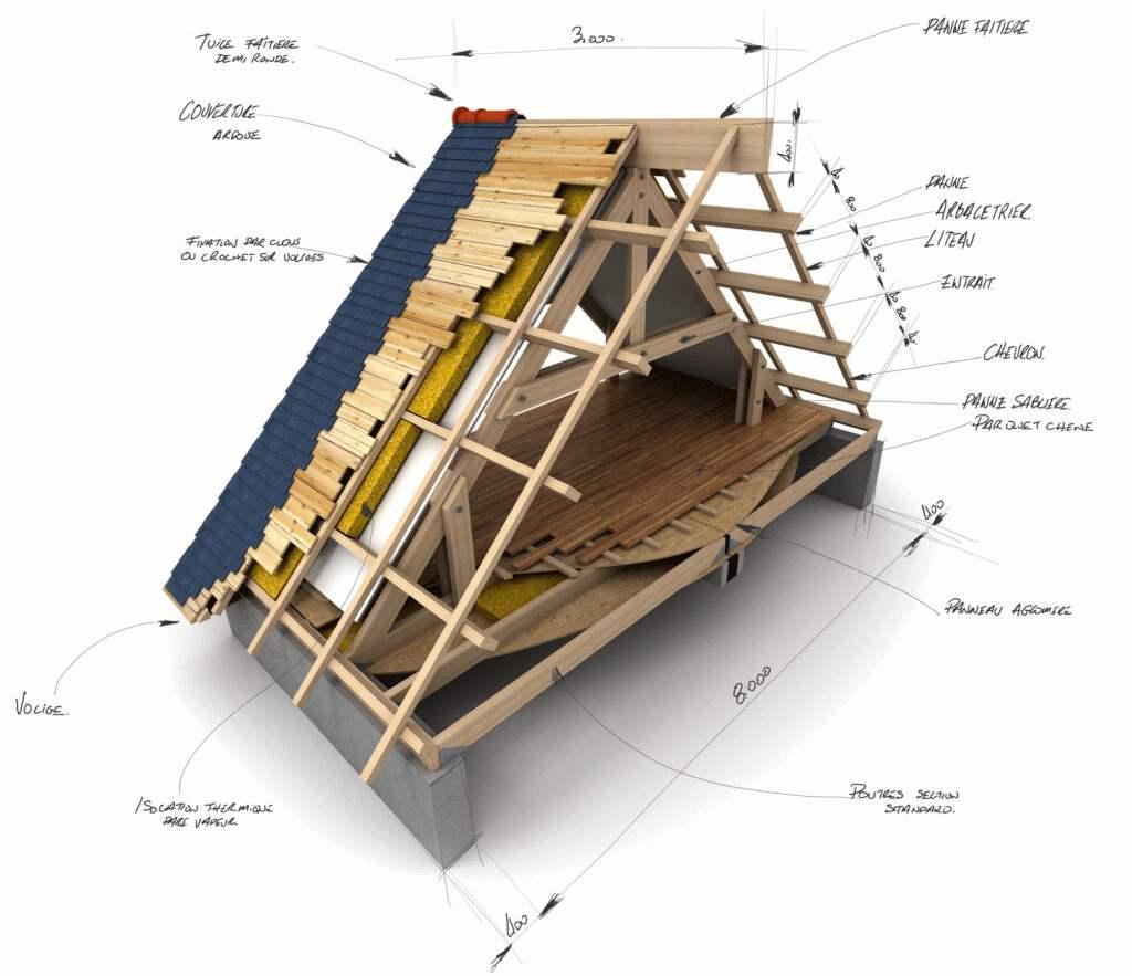 hurtownia materiałów budowlanych na dach i budowę domu