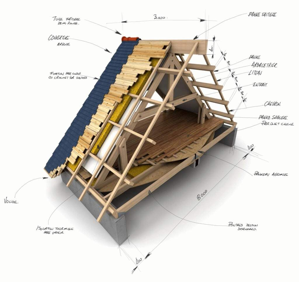 rodzaj pokrycia dachowego w zaleznosci od kąta nachylenia dachu